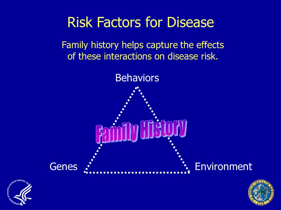 Family history helps capture the effects of these interactions on disease risk.
