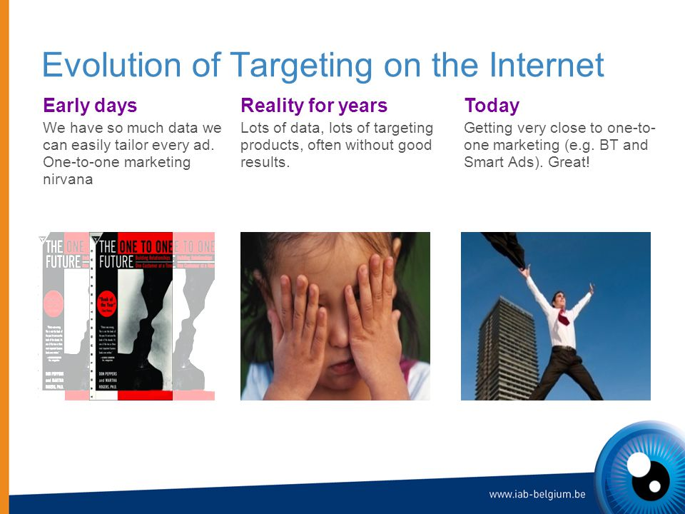 Evolution of Targeting on the Internet Reality for years Lots of data, lots of targeting products, often without good results.