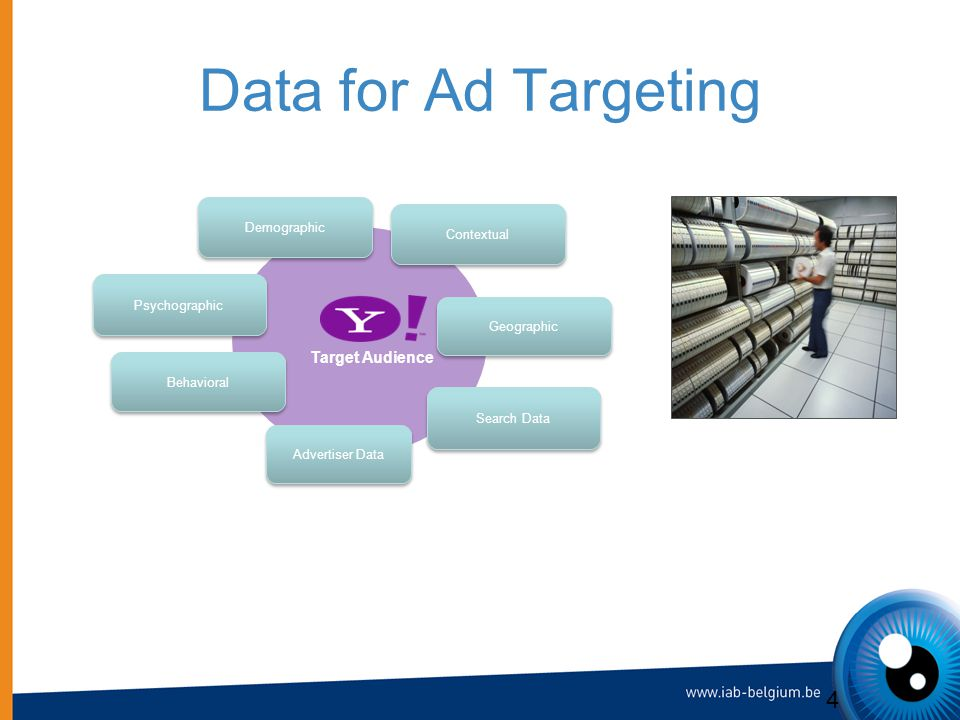 4 Data for Ad Targeting Demographic Psychographic Behavioral Target Audience Advertiser Data Contextual Search Data Geographic Target Audience