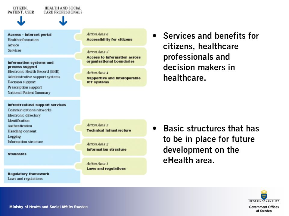 decision making in the healthcare institution Values based decision making into all aspects of a healthcare organization's life, and the importance of the development of a process for navigating conflicts in interpretation of the mission.