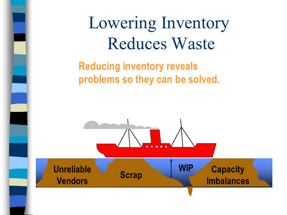 Scrap Reducing inventory reveals problems so they can be solved.