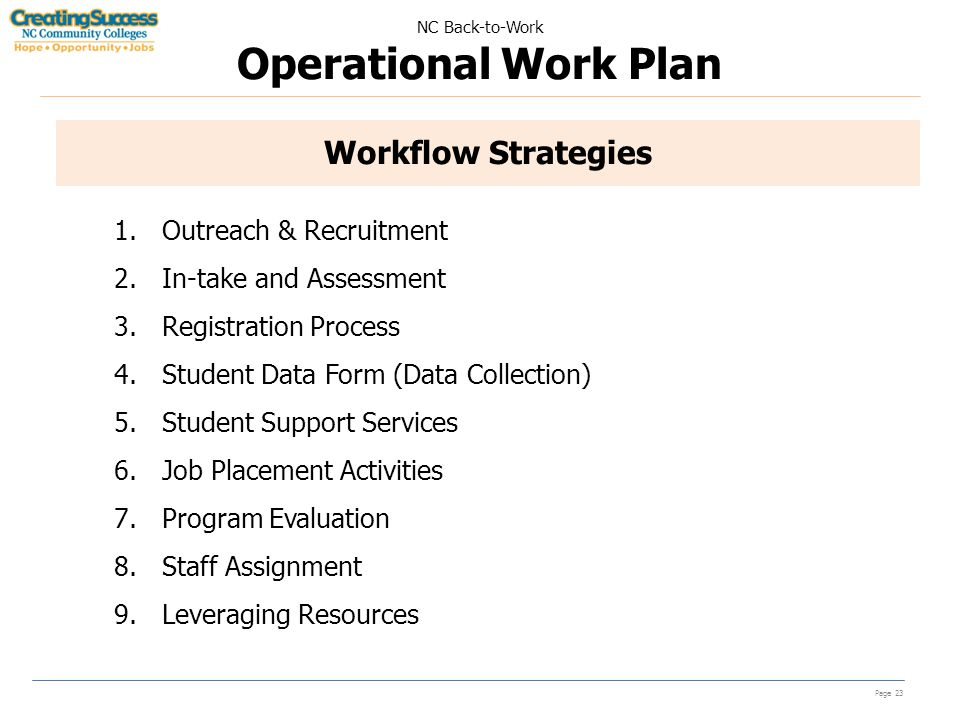 NC Back-to-Work Operational Work Plan Page 23 Workflow Strategies 1.Outreach & Recruitment 2.In-take and Assessment 3.Registration Process 4.Student Data Form (Data Collection) 5.Student Support Services 6.Job Placement Activities 7.Program Evaluation 8.Staff Assignment 9.Leveraging Resources