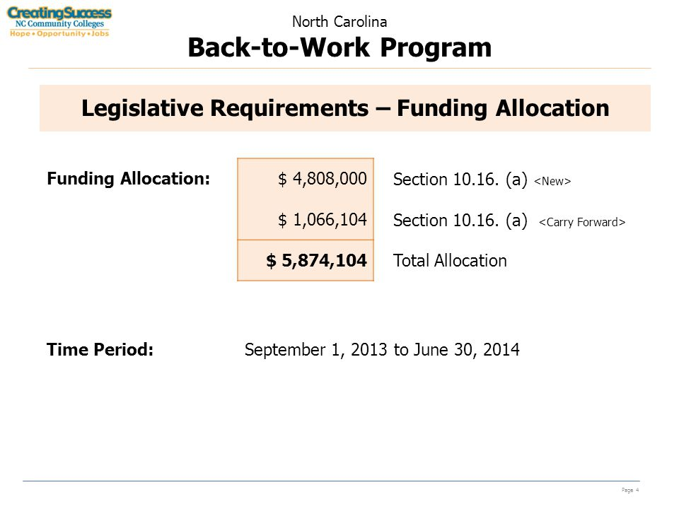 North Carolina Back-to-Work Program Page 4 Legislative Requirements – Funding Allocation Funding Allocation:$ 4,808,000Section