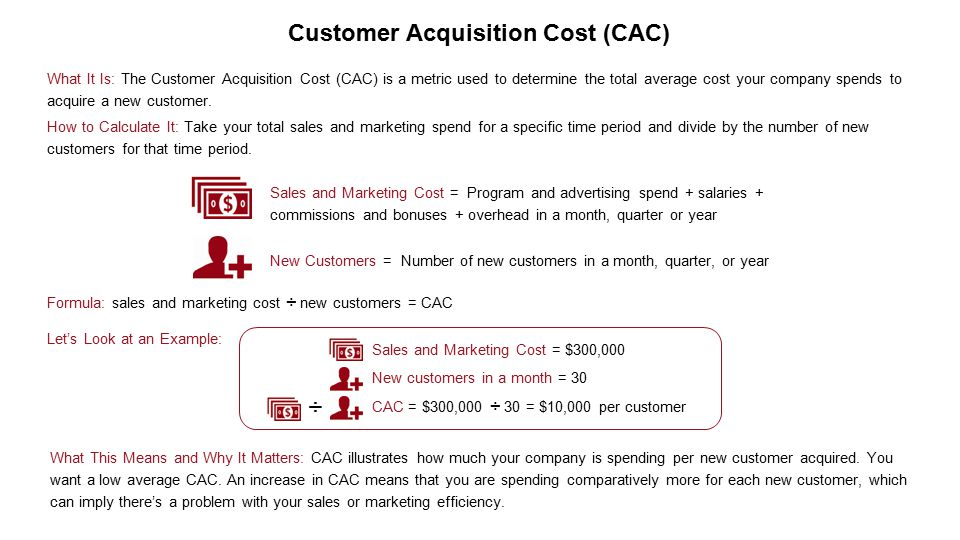 What It Is: The Customer Acquisition Cost (CAC) is a metric used to determine the total average cost your company spends to acquire a new customer.