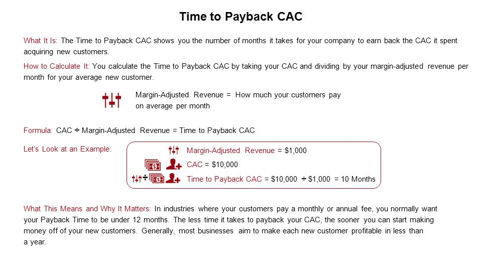 What It Is: The Time to Payback CAC shows you the number of months it takes for your company to earn back the CAC it spent acquiring new customers.
