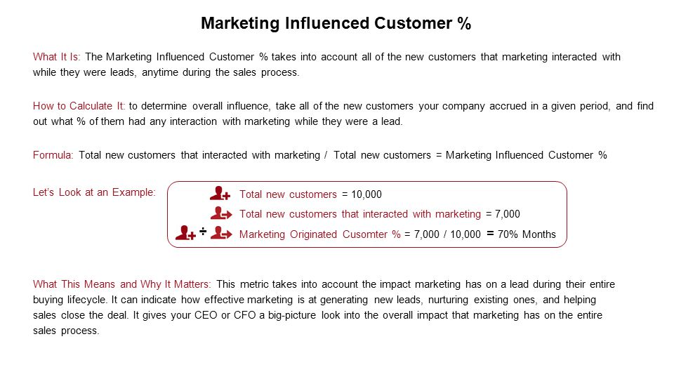 What It Is: The Marketing Influenced Customer % takes into account all of the new customers that marketing interacted with while they were leads, anytime during the sales process.