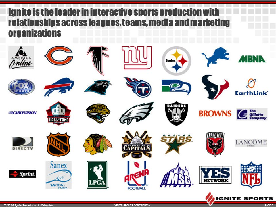 Ignite Presentation to CablevisionPAGE 6IGNITE SPORTS CONFIDENTIAL Ignite is the leader in interactive sports production with relationships across leagues, teams, media and marketing organizations