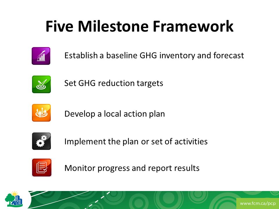 Five Milestone Framework Establish a baseline GHG inventory and forecast Set GHG reduction targets Develop a local action plan Implement the plan or set of activities Monitor progress and report results