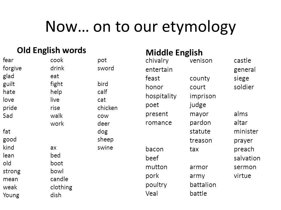 The English Language A Living Language: evolving for 1500