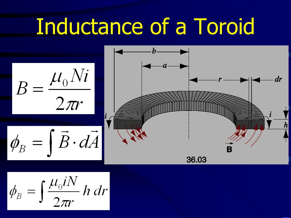 Inductance of a Toroid