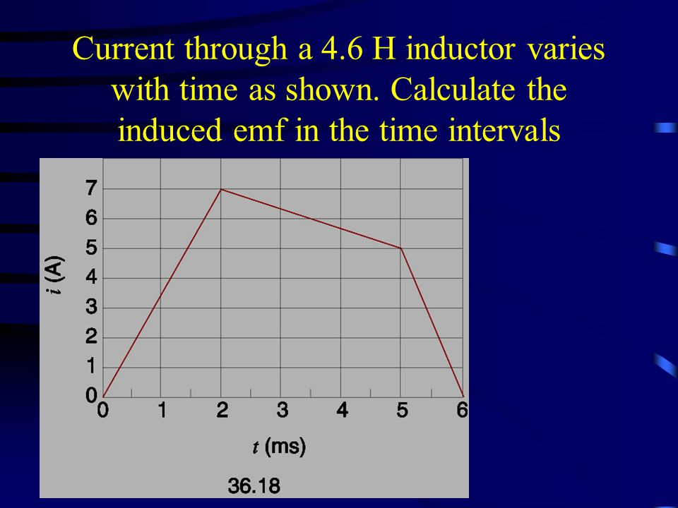 Current through a 4.6 H inductor varies with time as shown.