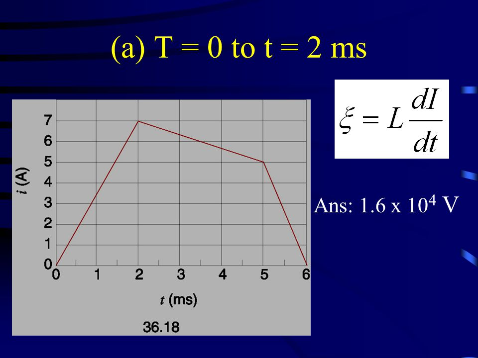 (a) T = 0 to t = 2 ms Ans: 1.6 x 10 4 V