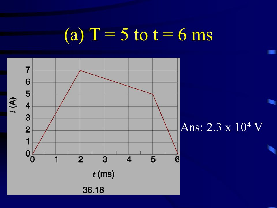 Ans: 2.3 x 10 4 V (a) T = 5 to t = 6 ms