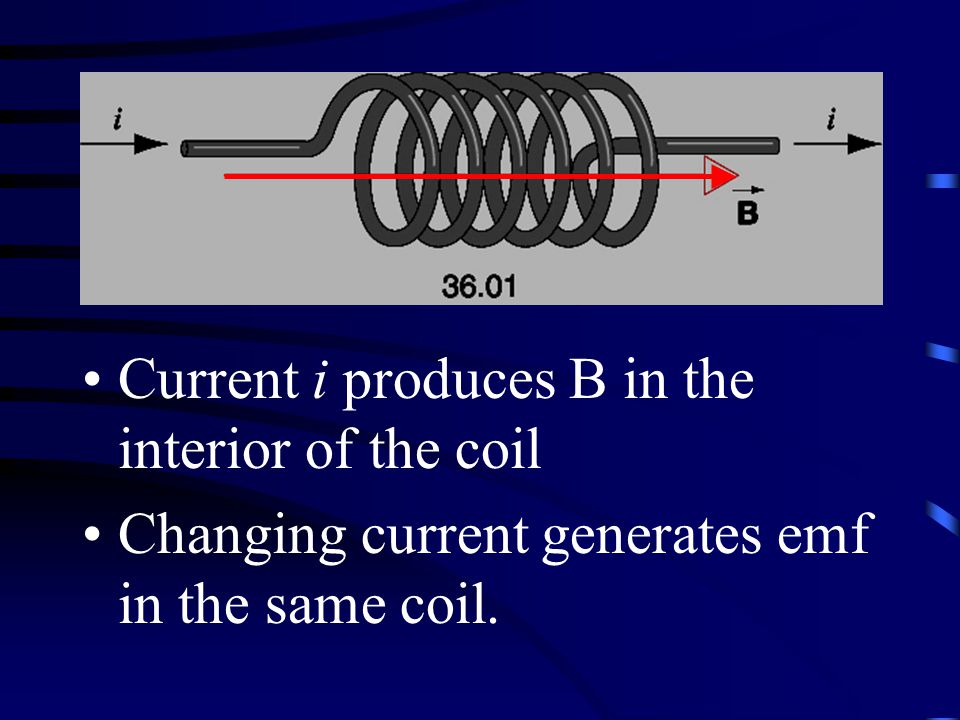 Current i produces B in the interior of the coil Changing current generates emf in the same coil.