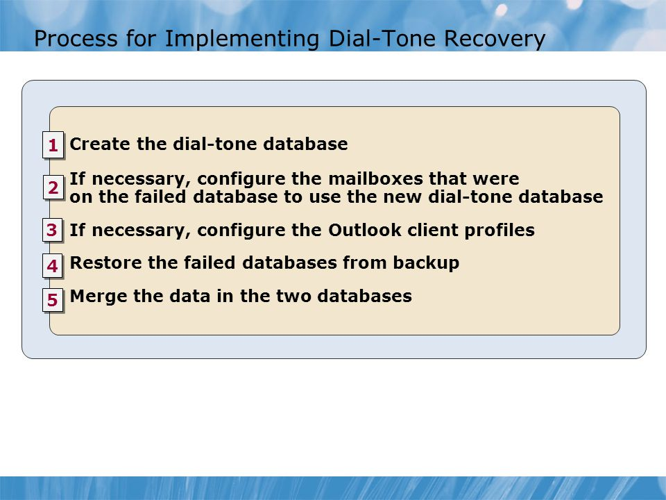 Process for Implementing Dial-Tone Recovery Create the dial-tone database 5 If necessary, configure the mailboxes that were on the failed database to use the new dial-tone database If necessary, configure the Outlook client profiles Restore the failed databases from backup Merge the data in the two databases