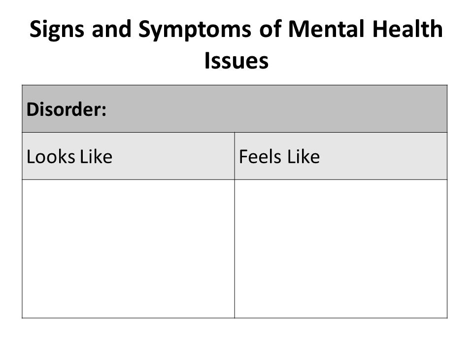 Signs and Symptoms of Mental Health Issues Disorder: Looks LikeFeels Like