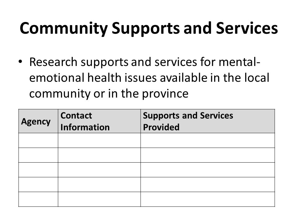 Community Supports and Services Research supports and services for mental- emotional health issues available in the local community or in the province Agency Contact Information Supports and Services Provided