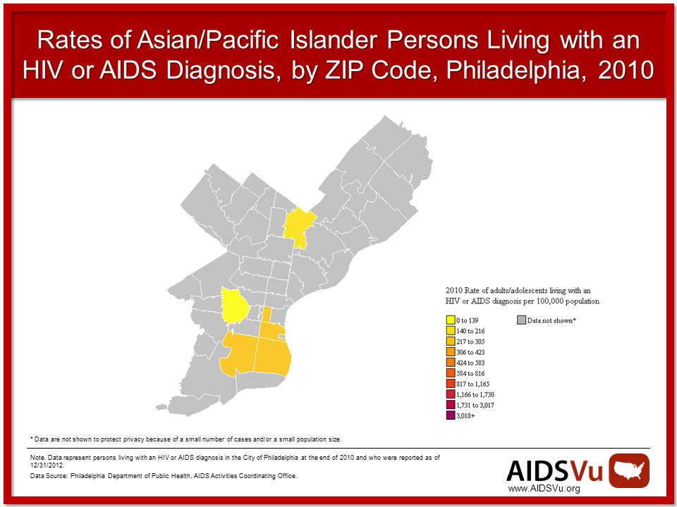 Rates of Asian/Pacific Islander Persons Living with an HIV or AIDS Diagnosis, by ZIP Code, Philadelphia, 2010 * Data are not shown to protect privacy because of a small number of cases and/or a small population size.