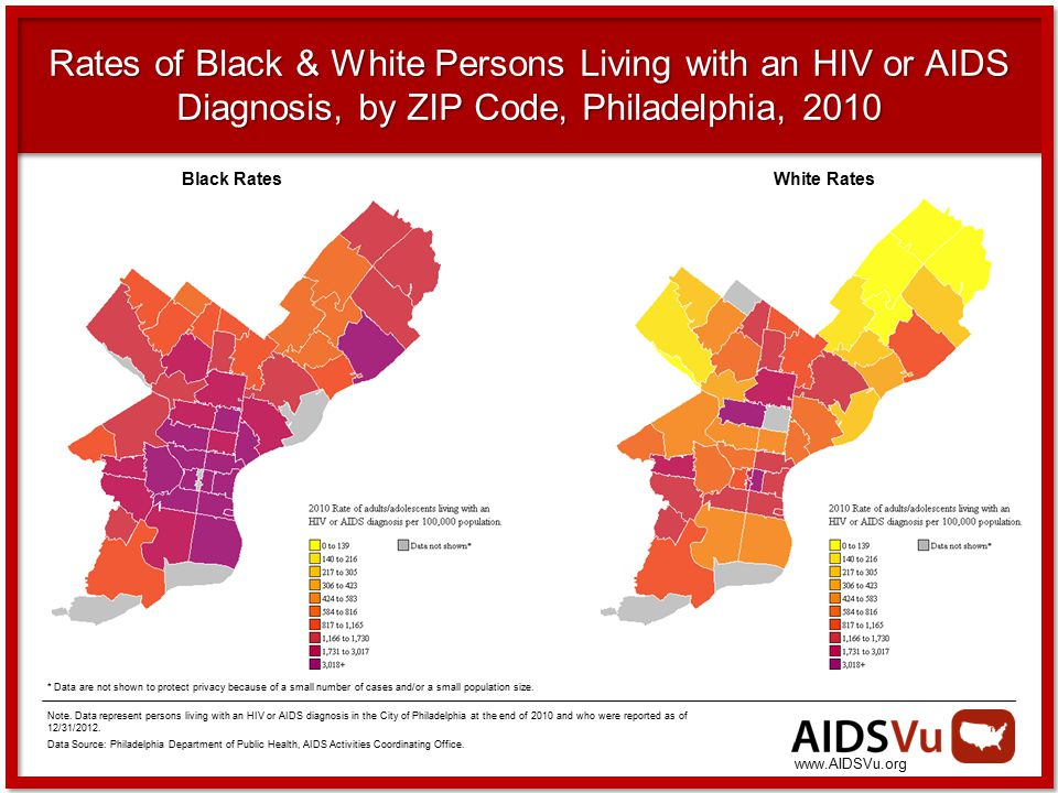 Rates of Black & White Persons Living with an HIV or AIDS Diagnosis, by ZIP Code, Philadelphia, 2010 * Data are not shown to protect privacy because of a small number of cases and/or a small population size.
