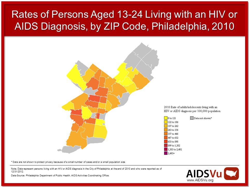 Rates of Persons Aged Living with an HIV or AIDS Diagnosis, by ZIP Code, Philadelphia, 2010 * Data are not shown to protect privacy because of a small number of cases and/or a small population size.