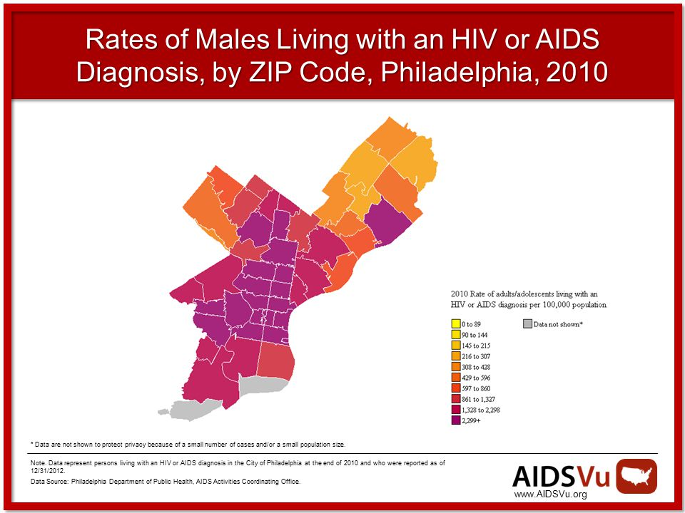 Rates of Males Living with an HIV or AIDS Diagnosis, by ZIP Code, Philadelphia, 2010 * Data are not shown to protect privacy because of a small number of cases and/or a small population size.