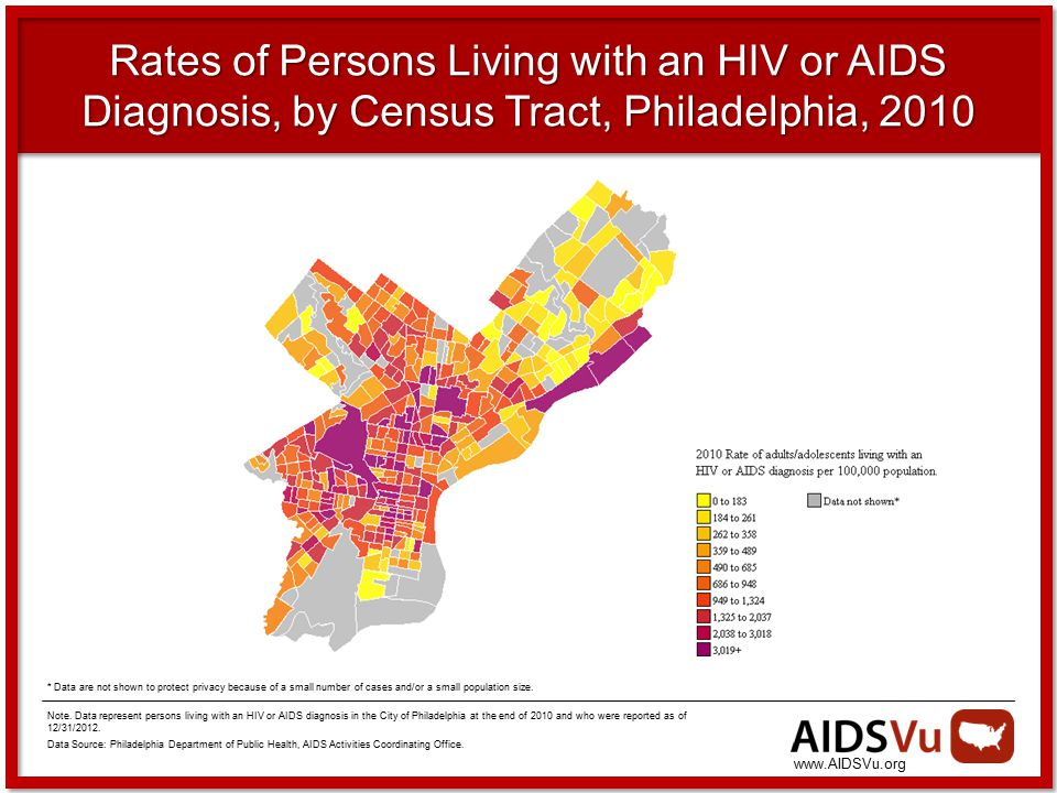 Rates of Persons Living with an HIV or AIDS Diagnosis, by Census Tract, Philadelphia, 2010 * Data are not shown to protect privacy because of a small number of cases and/or a small population size.