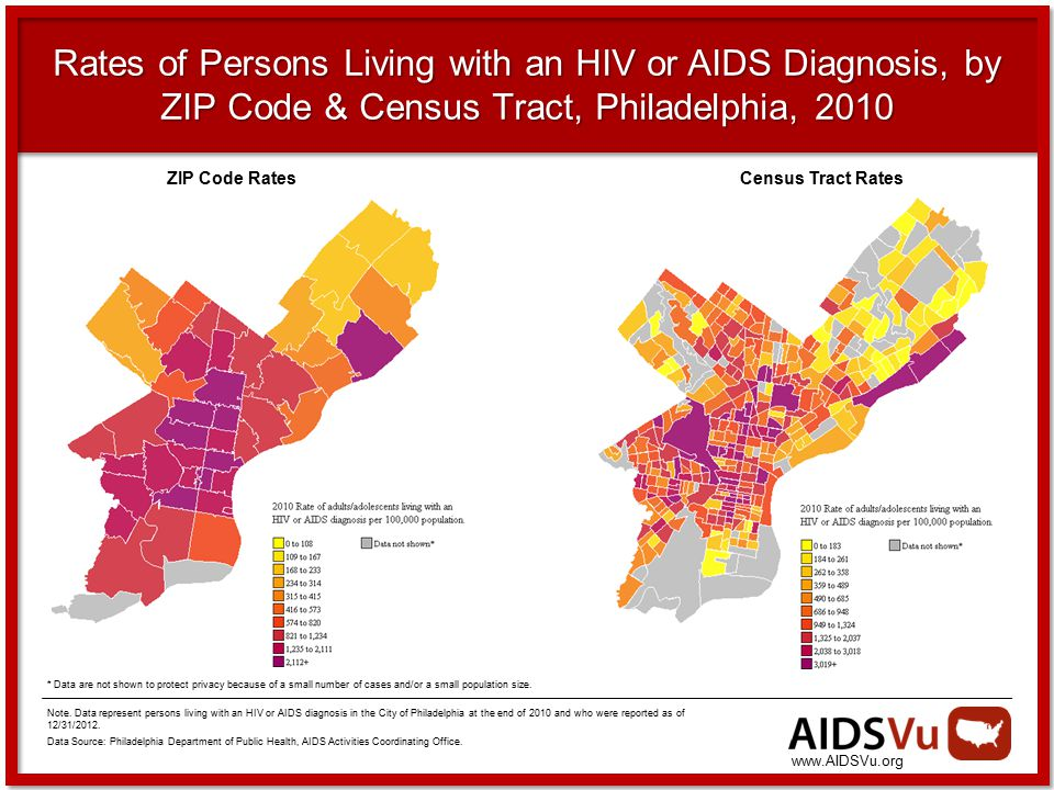 Rates of Persons Living with an HIV or AIDS Diagnosis, by ZIP Code & Census Tract, Philadelphia, 2010 * Data are not shown to protect privacy because of a small number of cases and/or a small population size.