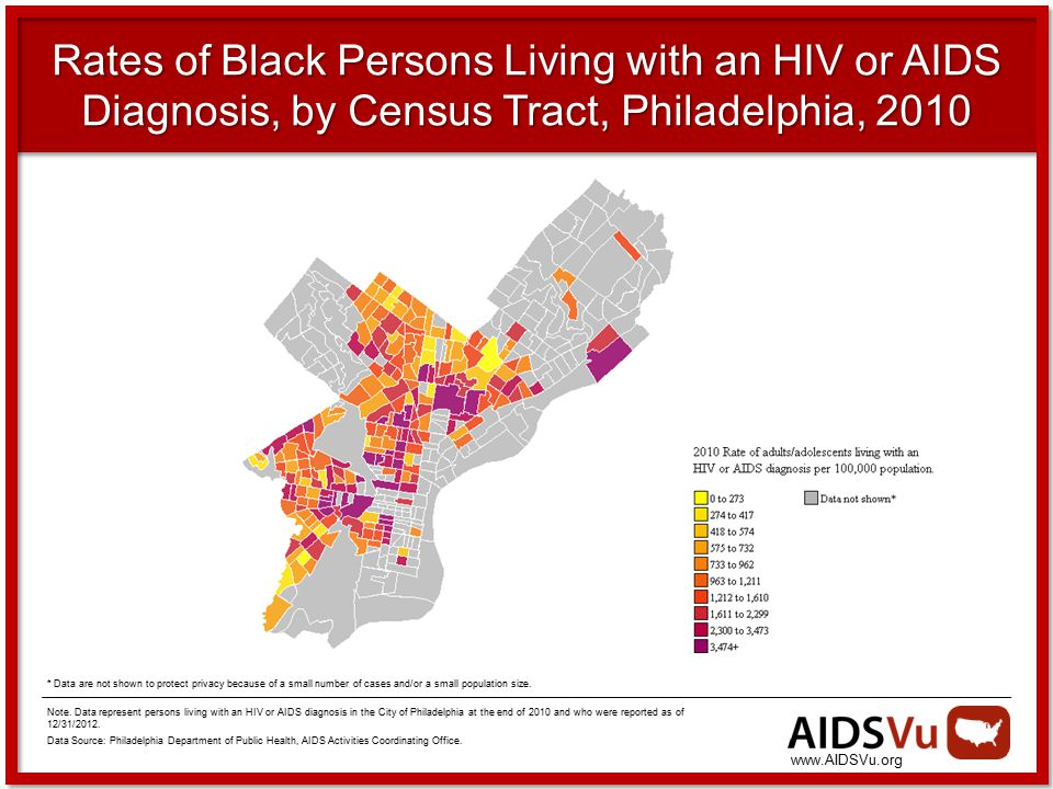 Rates of Black Persons Living with an HIV or AIDS Diagnosis, by Census Tract, Philadelphia, 2010 * Data are not shown to protect privacy because of a small number of cases and/or a small population size.
