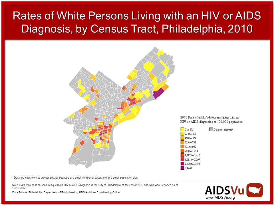 Rates of White Persons Living with an HIV or AIDS Diagnosis, by Census Tract, Philadelphia, 2010 * Data are not shown to protect privacy because of a small number of cases and/or a small population size.