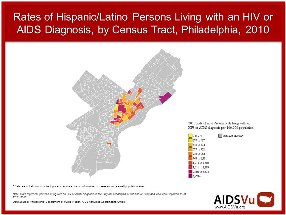 Rates of Hispanic/Latino Persons Living with an HIV or AIDS Diagnosis, by Census Tract, Philadelphia, 2010 * Data are not shown to protect privacy because of a small number of cases and/or a small population size.