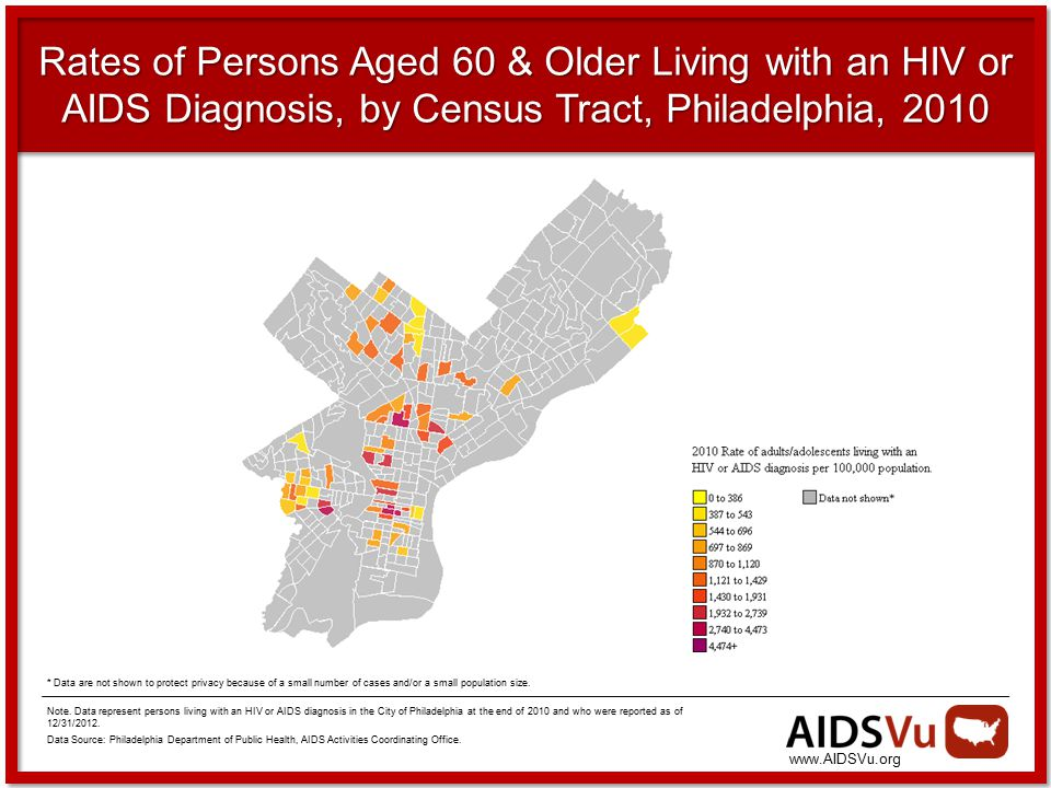 Rates of Persons Aged 60 & Older Living with an HIV or AIDS Diagnosis, by Census Tract, Philadelphia, 2010 * Data are not shown to protect privacy because of a small number of cases and/or a small population size.