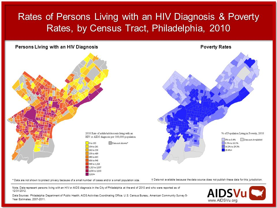 Rates of Persons Living with an HIV Diagnosis & Poverty Rates, by Census Tract, Philadelphia, 2010 * Data are not shown to protect privacy because of a small number of cases and/or a small population size.