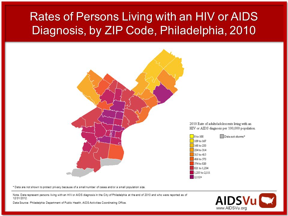 Rates of Persons Living with an HIV or AIDS Diagnosis, by ZIP Code, Philadelphia, 2010 Note.