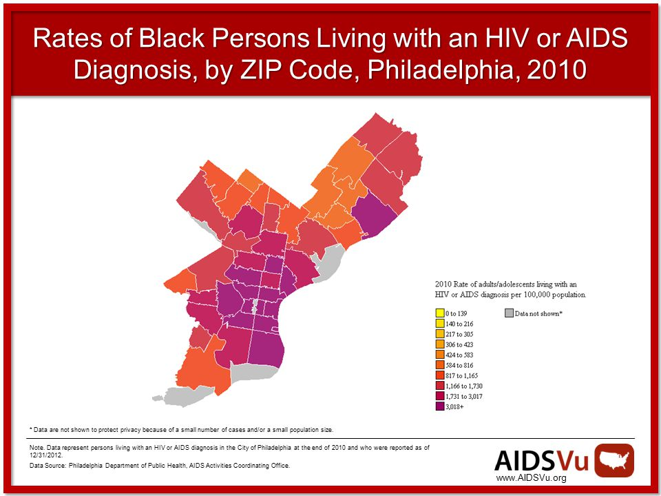 Rates of Black Persons Living with an HIV or AIDS Diagnosis, by ZIP Code, Philadelphia, 2010 * Data are not shown to protect privacy because of a small number of cases and/or a small population size.