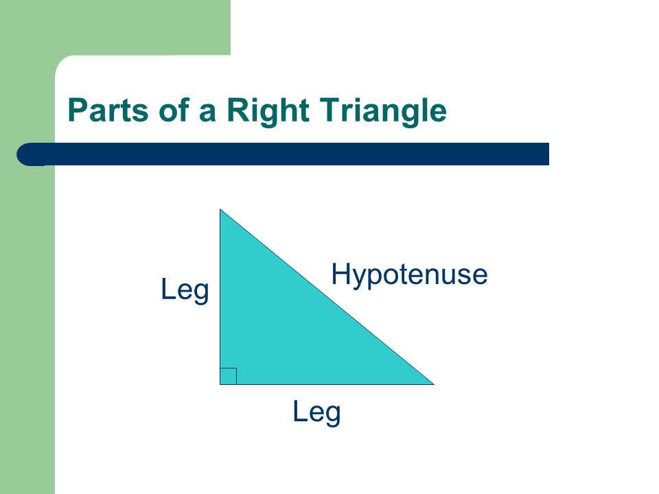 Parts of a Right Triangle Leg Hypotenuse