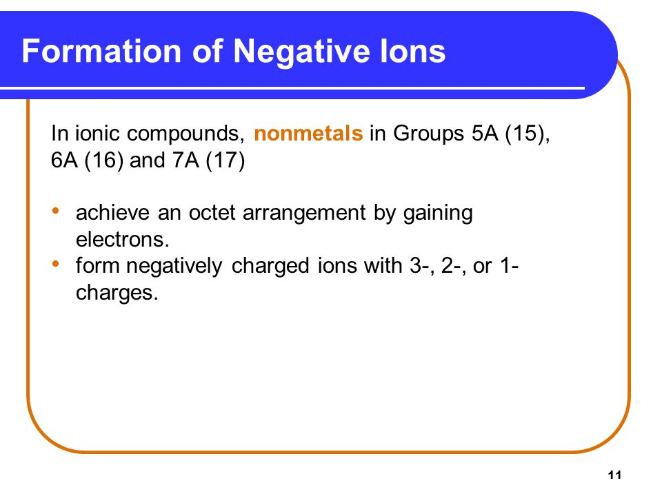 11 Formation of Negative Ions In ionic compounds, nonmetals in Groups 5A (15), 6A (16) and 7A (17) achieve an octet arrangement by gaining electrons.