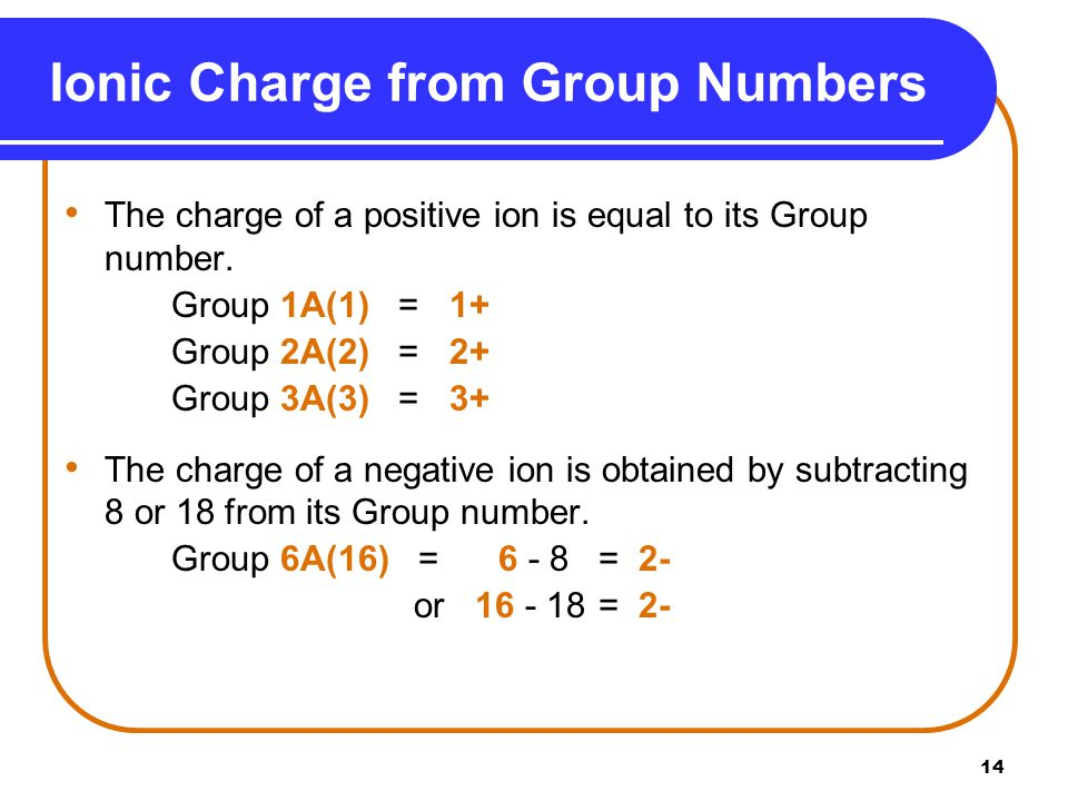 14 Ionic Charge from Group Numbers The charge of a positive ion is equal to its Group number.
