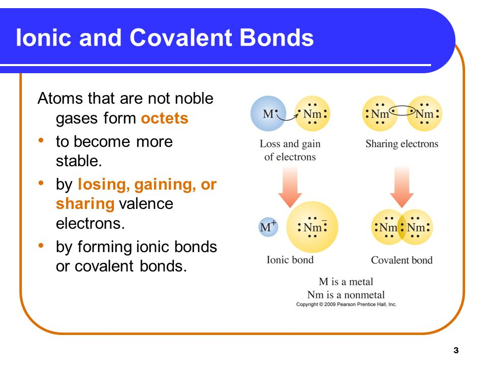 3 Ionic and Covalent Bonds Atoms that are not noble gases form octets to become more stable.