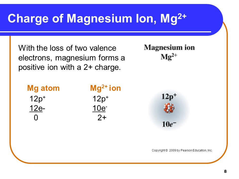 8 Charge of Magnesium Ion, Mg 2+ With the loss of two valence electrons, magnesium forms a positive ion with a 2+ charge.
