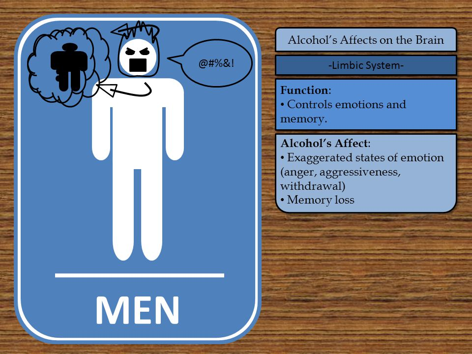 MEN Alcohol's Affects on the Brain -Limbic System- Function : Controls emotions and memory.