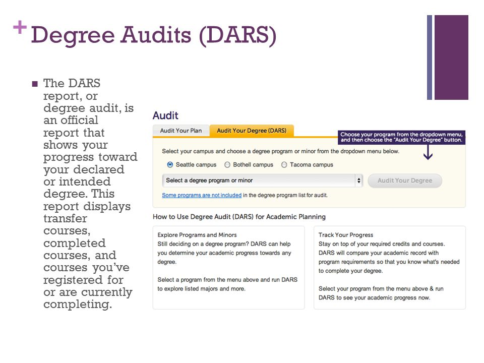 + Degree Audits (DARS) The DARS report, or degree audit, is an official report that shows your progress toward your declared or intended degree.
