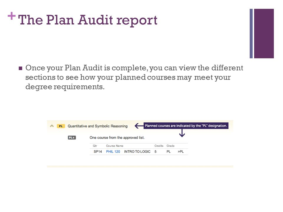 + The Plan Audit report Once your Plan Audit is complete, you can view the different sections to see how your planned courses may meet your degree requirements.
