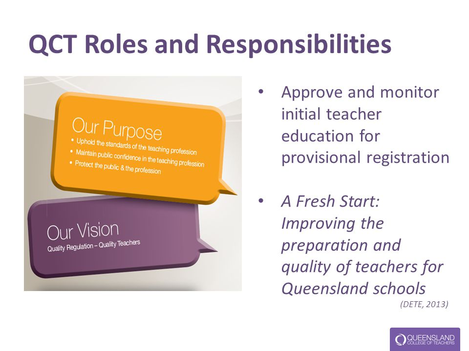 roles and responsibilities as a teacher 04 - the role and responsibilities of the designated teacher for looked after children executive summary this executive summary is an 'aide memoir' of responsibilities of governing bodies.