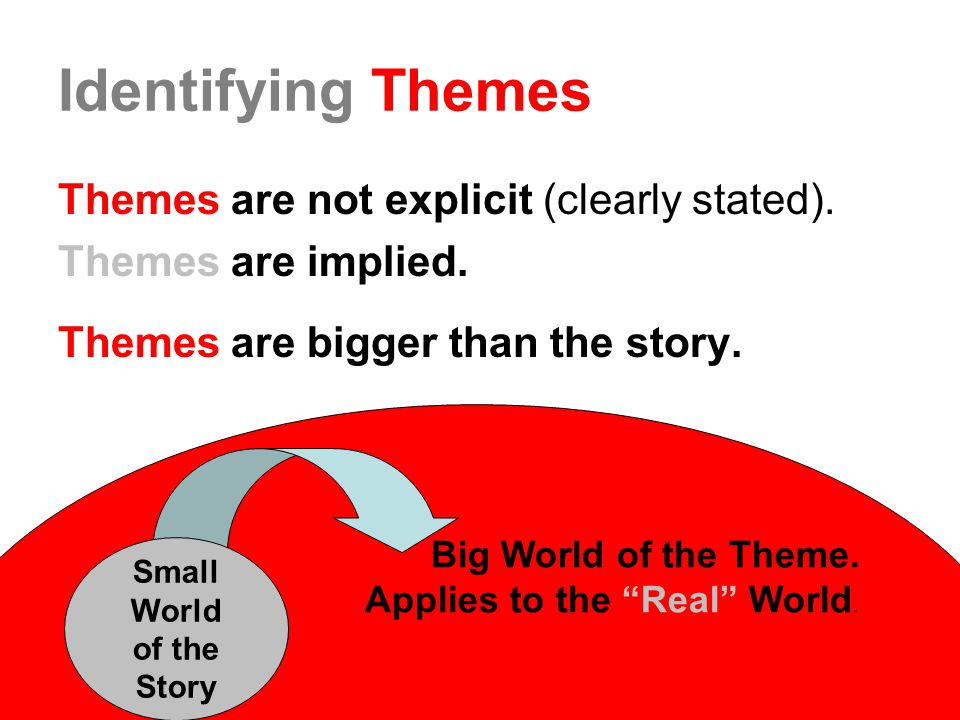 Big World of the Theme. Applies to the Real World.