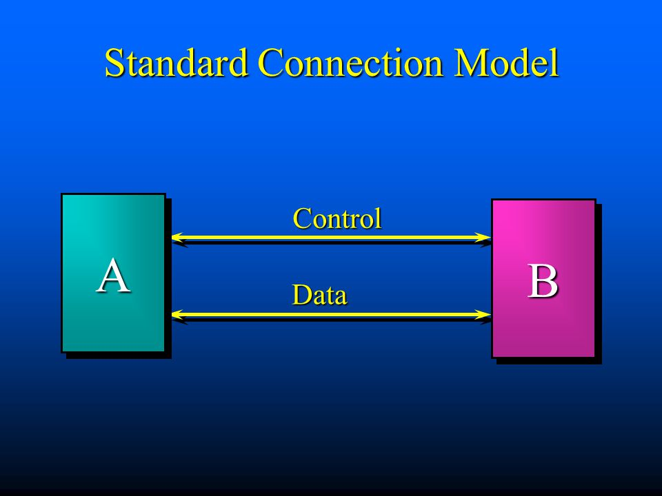 Standard Connection Model Control Data AA BB