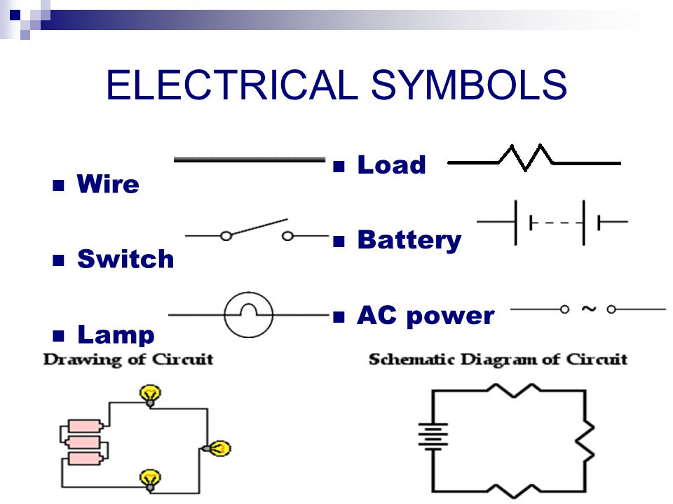 Alternating Current Direct Current. Components of Electrical System ...