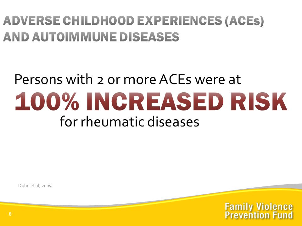 8 Persons with 2 or more ACEs were at for rheumatic diseases Dube et al, 2009