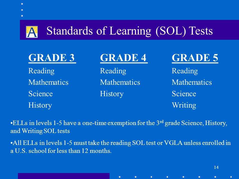 14 GRADE 3GRADE 4GRADE 5 ReadingReadingReading MathematicsMathematicsMathematics ScienceHistoryScience HistoryWriting Standards of Learning (SOL) Tests ELLs in levels 1-5 have a one-time exemption for the 3 rd grade Science, History, and Writing SOL tests All ELLs in levels 1-5 must take the reading SOL test or VGLA unless enrolled in a U.S.