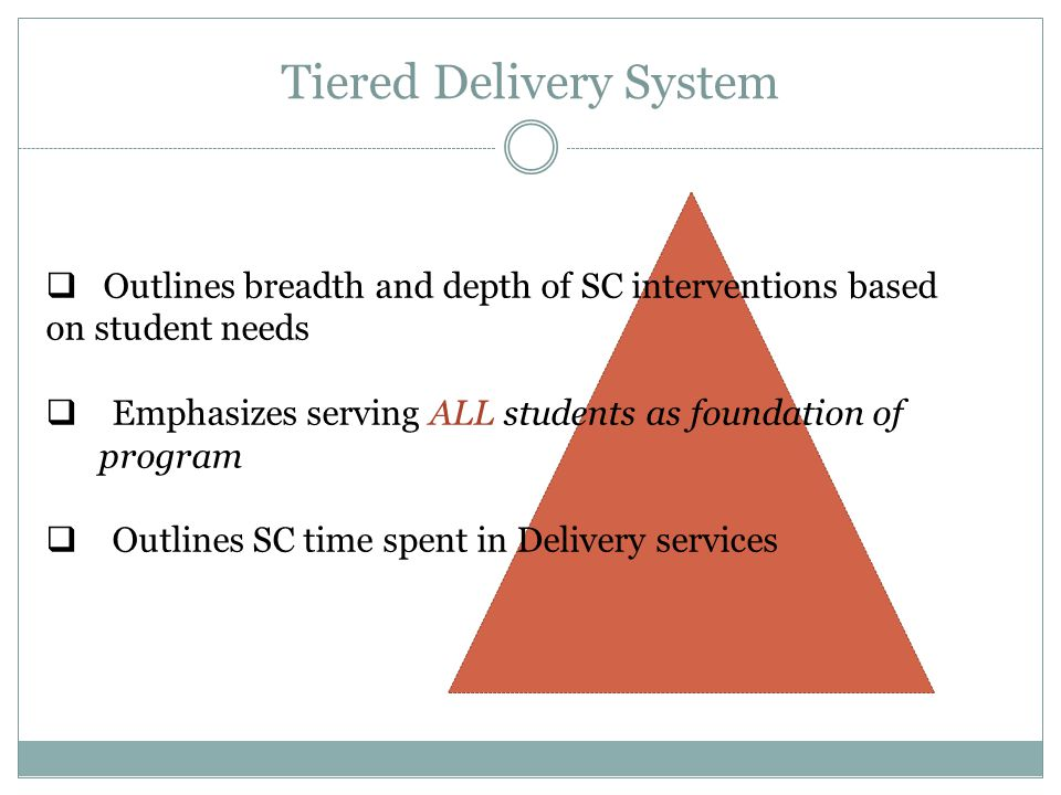 Tiered Delivery System  Outlines breadth and depth of SC interventions based on student needs  Emphasizes serving ALL students as foundation of program  Outlines SC time spent in Delivery services