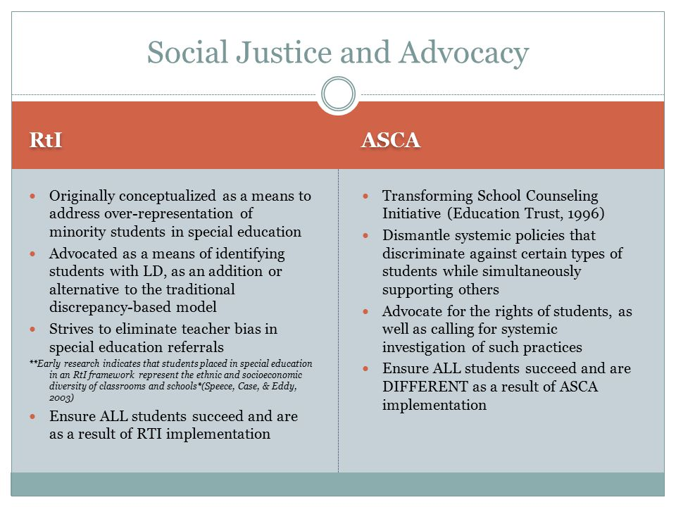 RtI ASCA Originally conceptualized as a means to address over-representation of minority students in special education Advocated as a means of identifying students with LD, as an addition or alternative to the traditional discrepancy-based model Strives to eliminate teacher bias in special education referrals **Early research indicates that students placed in special education in an RtI framework represent the ethnic and socioeconomic diversity of classrooms and schools*(Speece, Case, & Eddy, 2003) Ensure ALL students succeed and are as a result of RTI implementation Transforming School Counseling Initiative (Education Trust, 1996) Dismantle systemic policies that discriminate against certain types of students while simultaneously supporting others Advocate for the rights of students, as well as calling for systemic investigation of such practices Ensure ALL students succeed and are DIFFERENT as a result of ASCA implementation Social Justice and Advocacy
